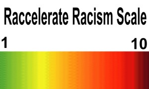 Raccelerate Racism Scale Small