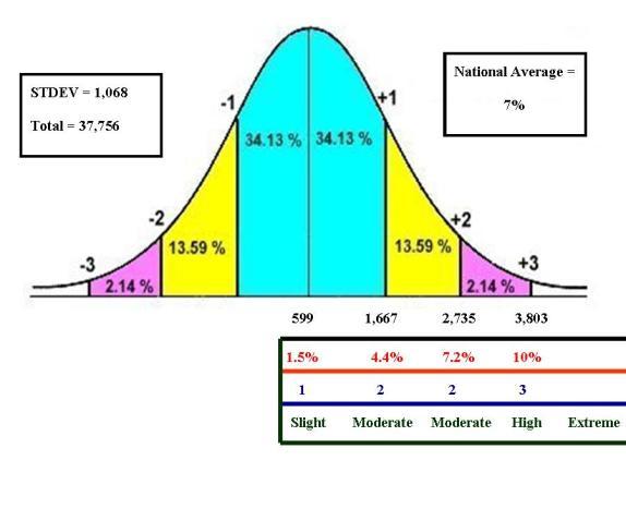 Raccelerate Explanation Diagram REV2